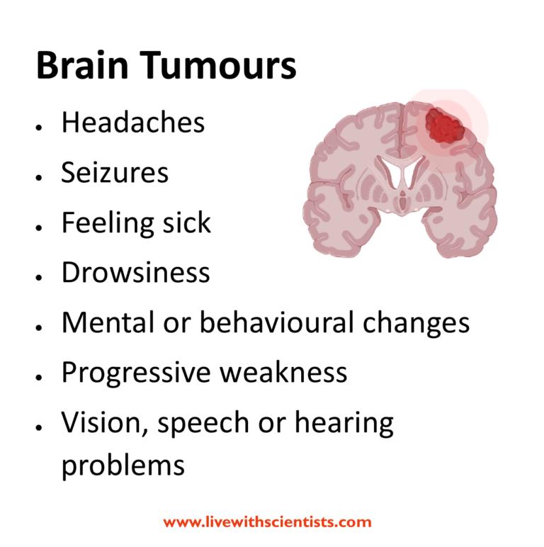 brain_tumour_signs
